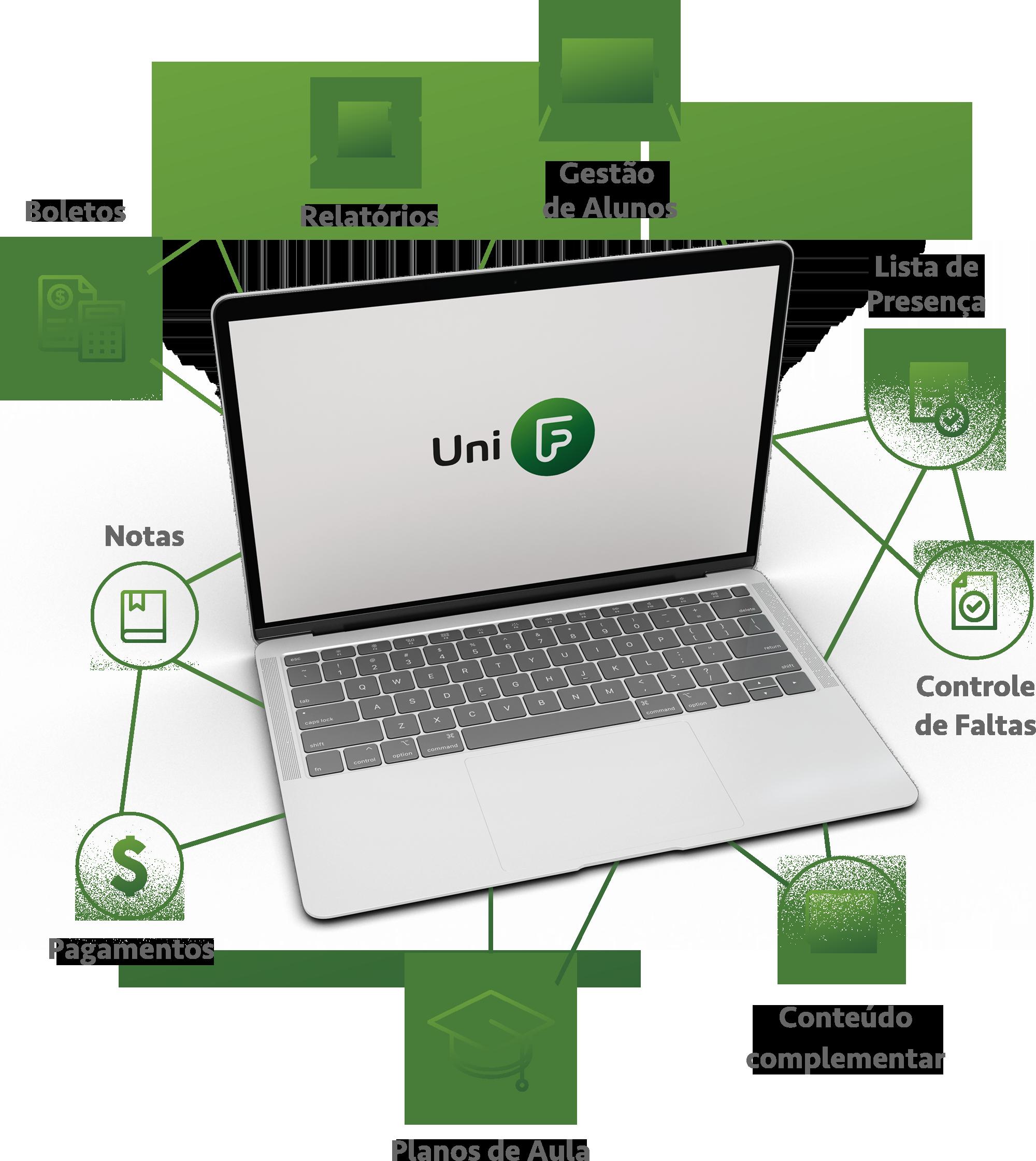 UniFP